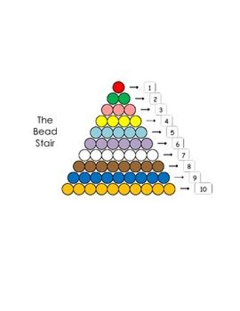 bead stair worksheets from montessori for everyone montessori stairs and beads on pinterest