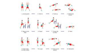 machine based workout routine this 7 minute research based workout exercises your whole