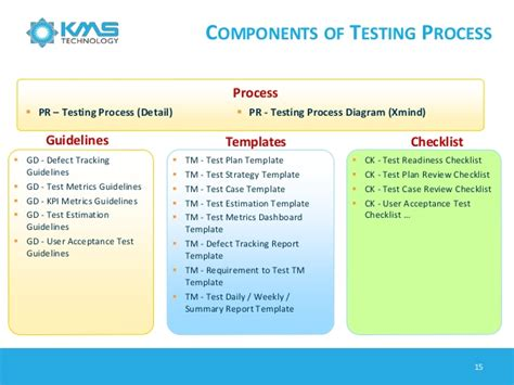 test automation strategy document template software testing process testing automation and software
