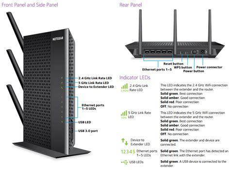Netgear Ex7000 by Netgear Ex7000 Netguardstore