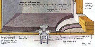 Installing a Leakproof Shower Pan   Fine Homebuilding