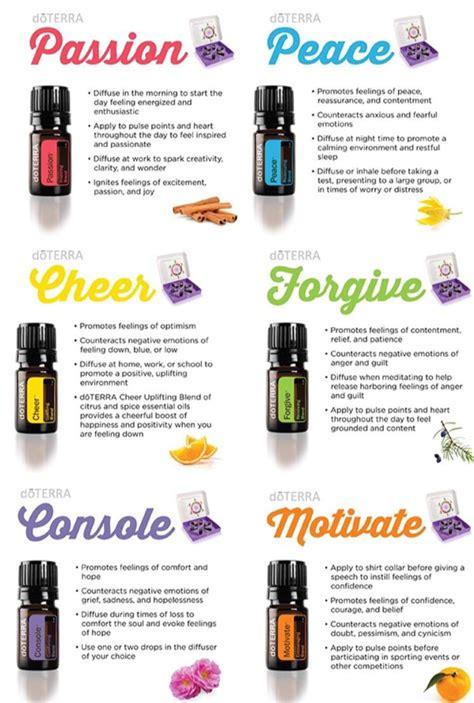 Drericz Emotional Detox Inhaler by Doterra Emotional Aromatherapy Kit Pinteres