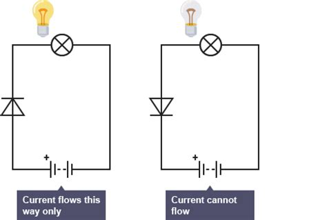 diodes direction gcse bitesize science charging revision