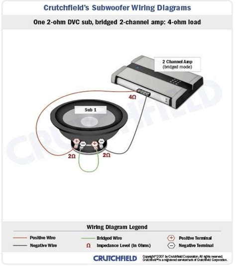 bridged subwoofer wiring diagram 32 wiring diagram