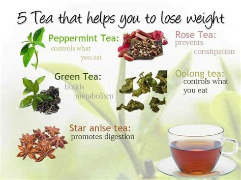 How Much Do You Lose On A Tea Detox by 5 Teas That Helps You To Lose Weight Health Benefits