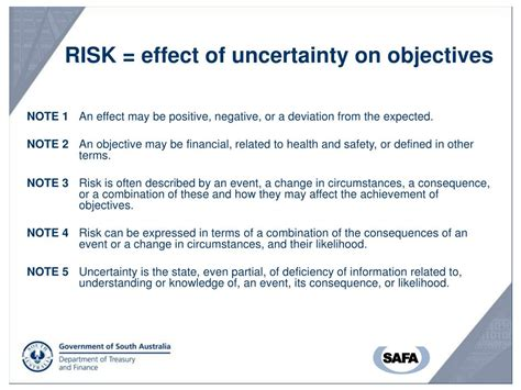 risk based thinking managing the uncertainty of human error in operations books ppt international risk management standard as nzs iso