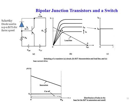 transistor bipolar como switch ece 7366 advanced process integration ppt