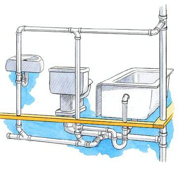 bathtub drain plumbing diagram running drain and vent lines how to install a new
