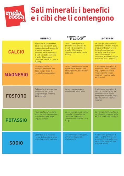 minerali alimenti sali minerali quali sono a cosa servono e alimenti
