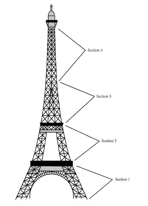 Simple Floor Plans With Dimensions by Tutorial Eiffel Tower In Royal Icing Sugar Duchess