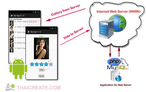 tutorial android listview php mysql android vote and rating php and mysql