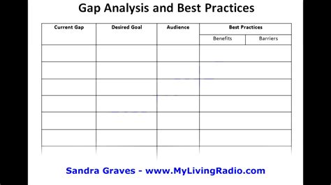 analysis template gap analysis template cyberuse