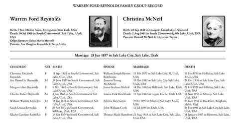 Ford Family Tree by Opinions On Ford Family Tree