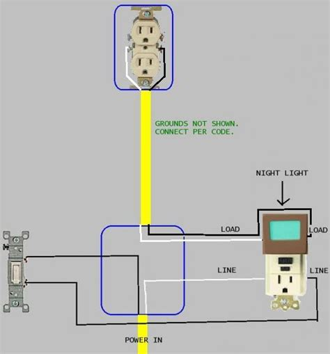 wiring diagram for 20a gfi outlet with switch