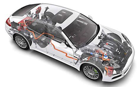 tesla motor diagrams tesla auto engine and parts diagram