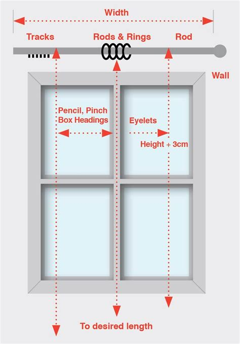 how to calculate curtain measurements curtain measuring guide ready made custom curtains