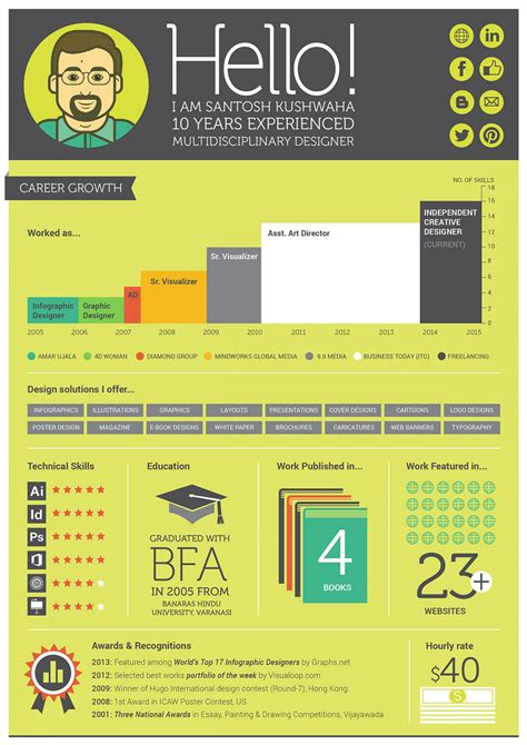 Infographic Resume Builder by Infographics Resume Resume Ideas