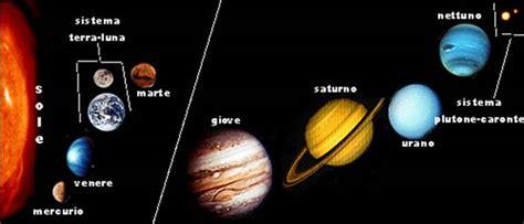 pianeti interni ed esterni il sistema solare