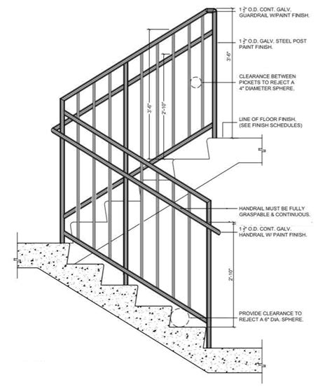 difference between banister and balustrade engineer s view point basic handrail calculator a