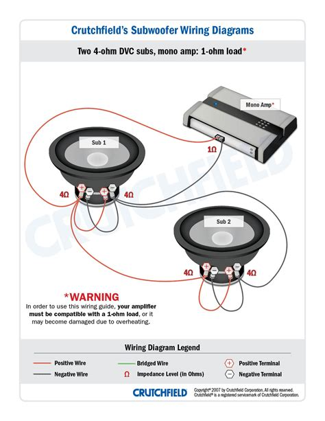 car speaker wiring hook up for diagrams get free image