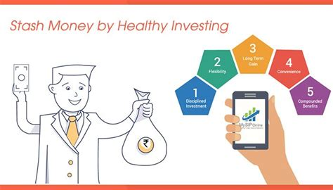 best sip investment sip best systematic investment plans india