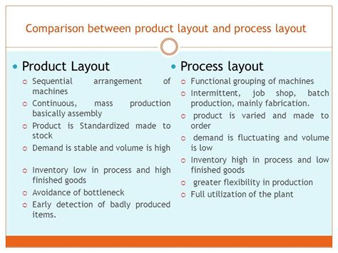 product layout process session pooja patnaik ppt video online download