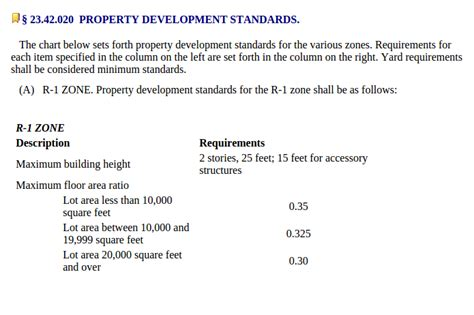 section 8 property requirements make2d april 2015
