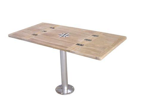 marine tables function i s o g r a m i
