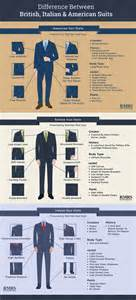 difference between british italian amp american suit