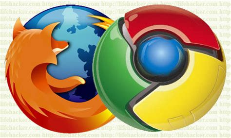 chrome or firefox extensiones y complementos android para chrome y firefox