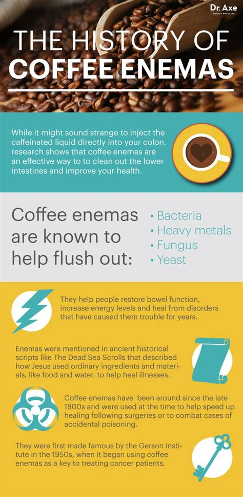 Does Coffee Help Detox by 59 Best Images About Detox On Detox Waters