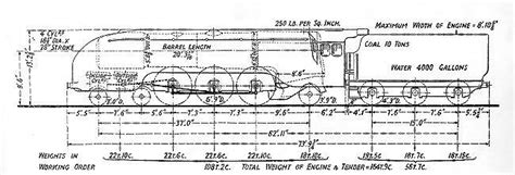 steam locomotive boiler diagram locomotive boiler diagram