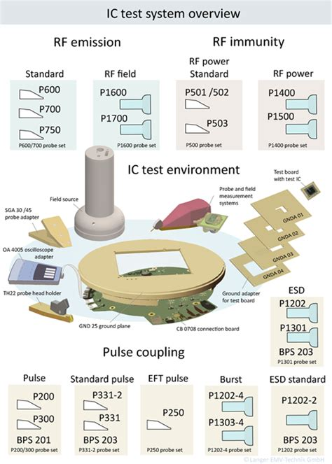 integrated circuit important why is an integrated circuit important 28 images linear integrated circuits applications