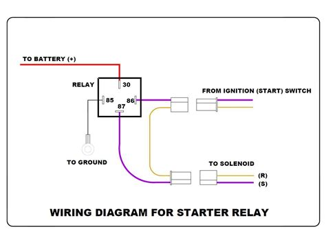 starter relay ideal location for placement