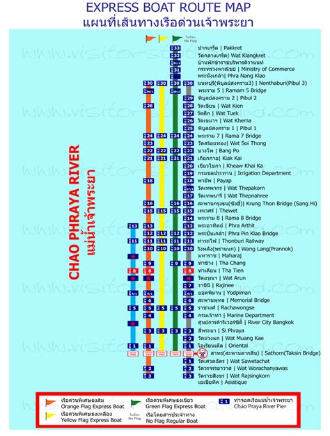chao phraya express boat route chaophraya boat route map