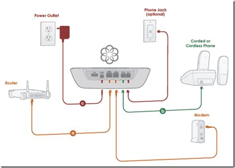 ooma wiring diagram 28 images ooma telo activation