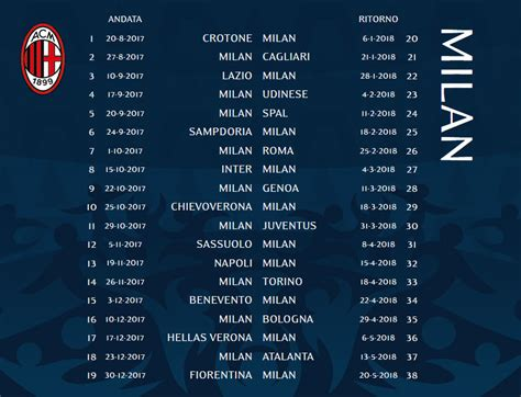 Calendario Inter 2017 Serie A 2017 18 Calendar Milan Start Against Crotone