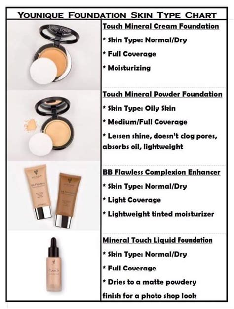 best kind of foundation which younique foundation is best for your skin type and