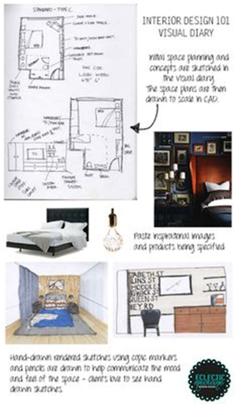 visual communication interior design 1000 images about visual diary on pinterest visual