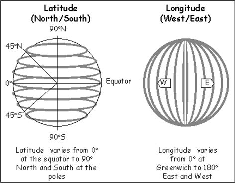 Search Latitude And Longitude To Find Address Geographic Coordinate System