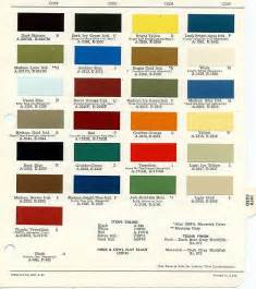 Walmart Exterior Paint Prices - color chart for 2014 camaro autos post