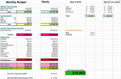 income budget template image gallery 2014 income budget