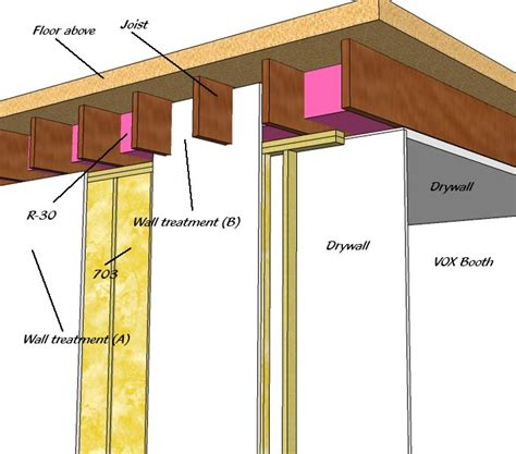 Minimum Ceiling Heights by Image Minimum Basement Ceiling Height Vendermicasa