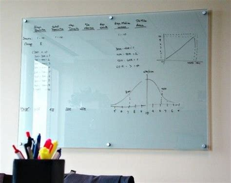magnetic glass writing boards repinned