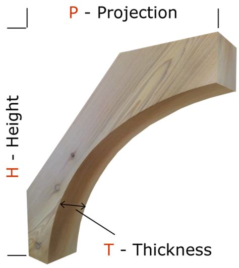 Porch Brackets And Corbels Corbels And Brackets Wood Images