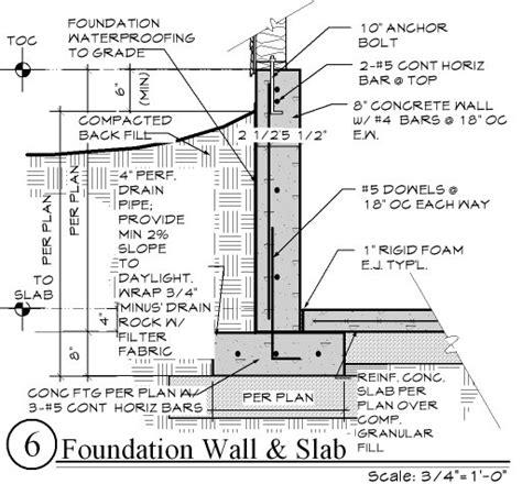 Concrete Wall (Research) ? Dream team