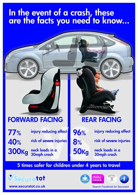 at what age can i turn the car seat forward car seat safety