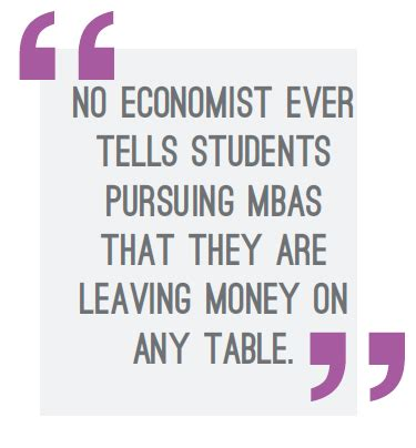 Mba That Allow You To Travel by What Are The Benefits Of An Mba