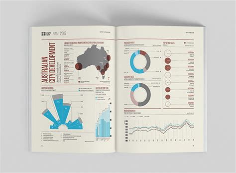 editorial design inspiration global cities report knight frank global cities report 2015