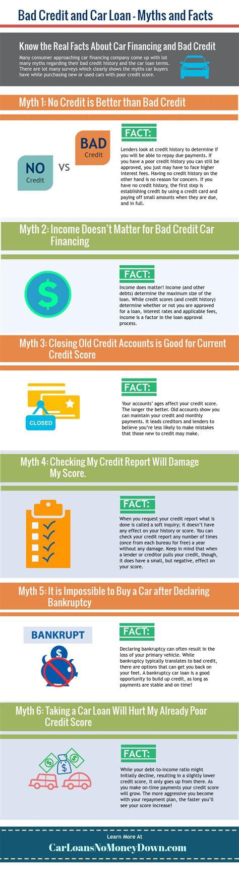 bad credit car loans guaranteed approval guaranteed